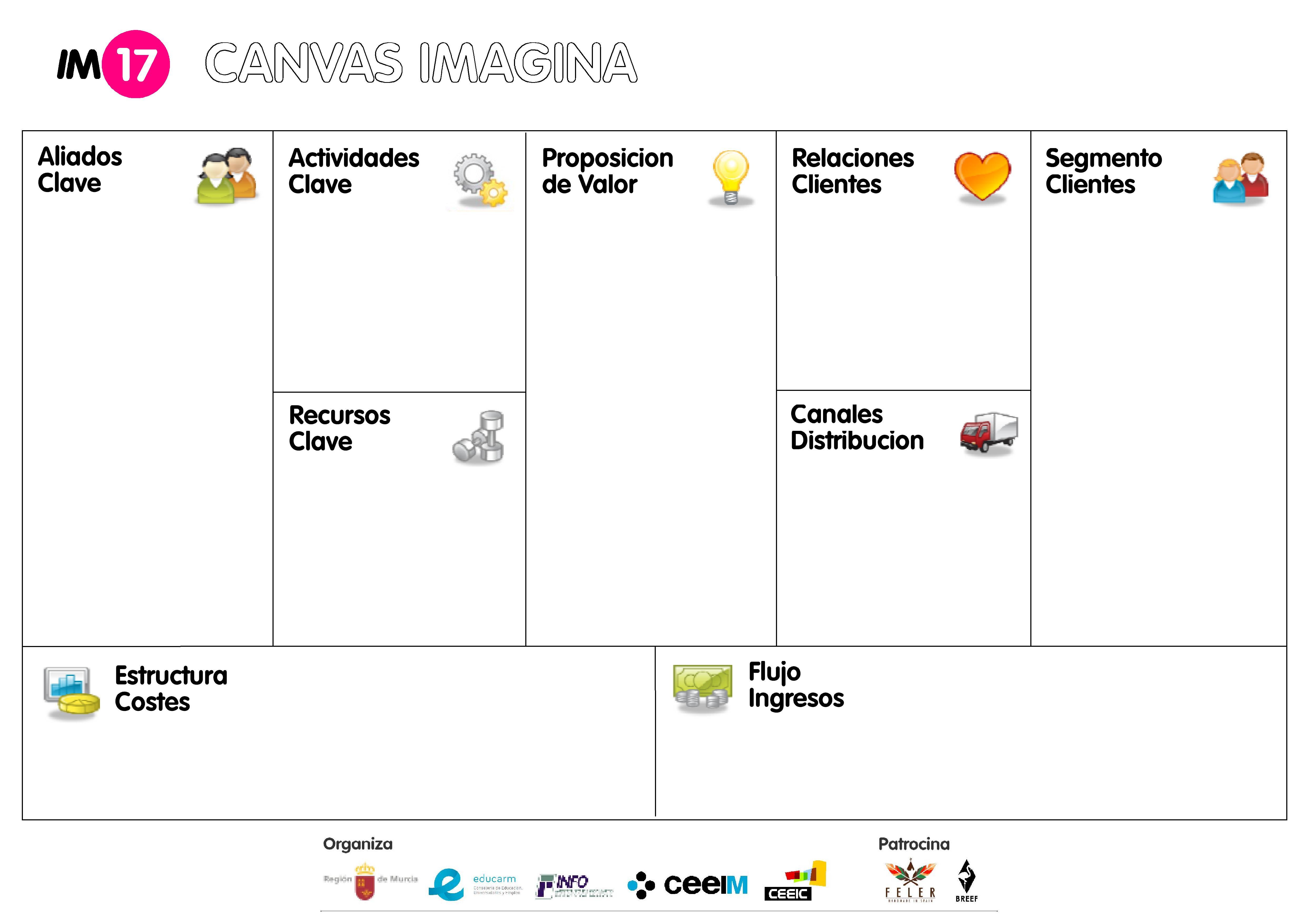 canvas IMAGINA17